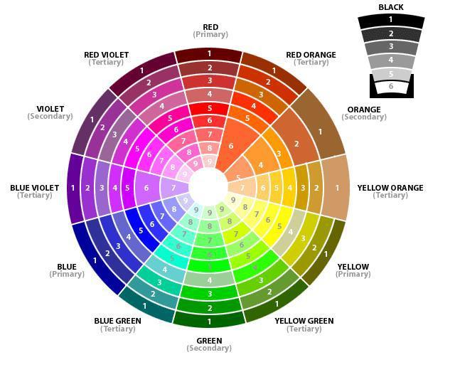 1-circulo-cromatico-na-moda