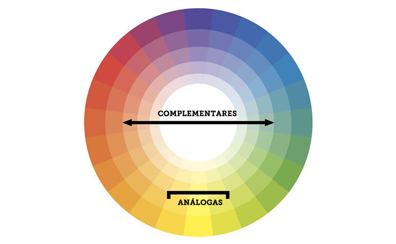 cores-complementares-e-analogas